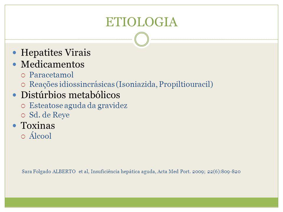 ETIOLOGIA Hepatites Virais Medicamentos Distúrbios metabólicos Toxinas