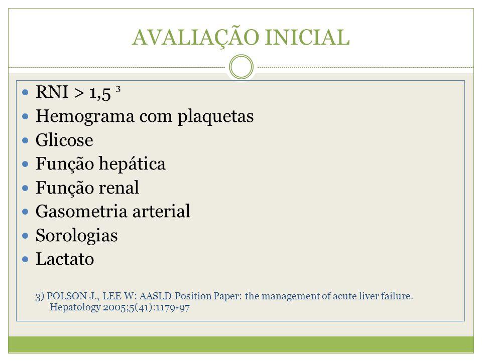 AVALIAÇÃO INICIAL RNI > 1,5 ³ Hemograma com plaquetas Glicose