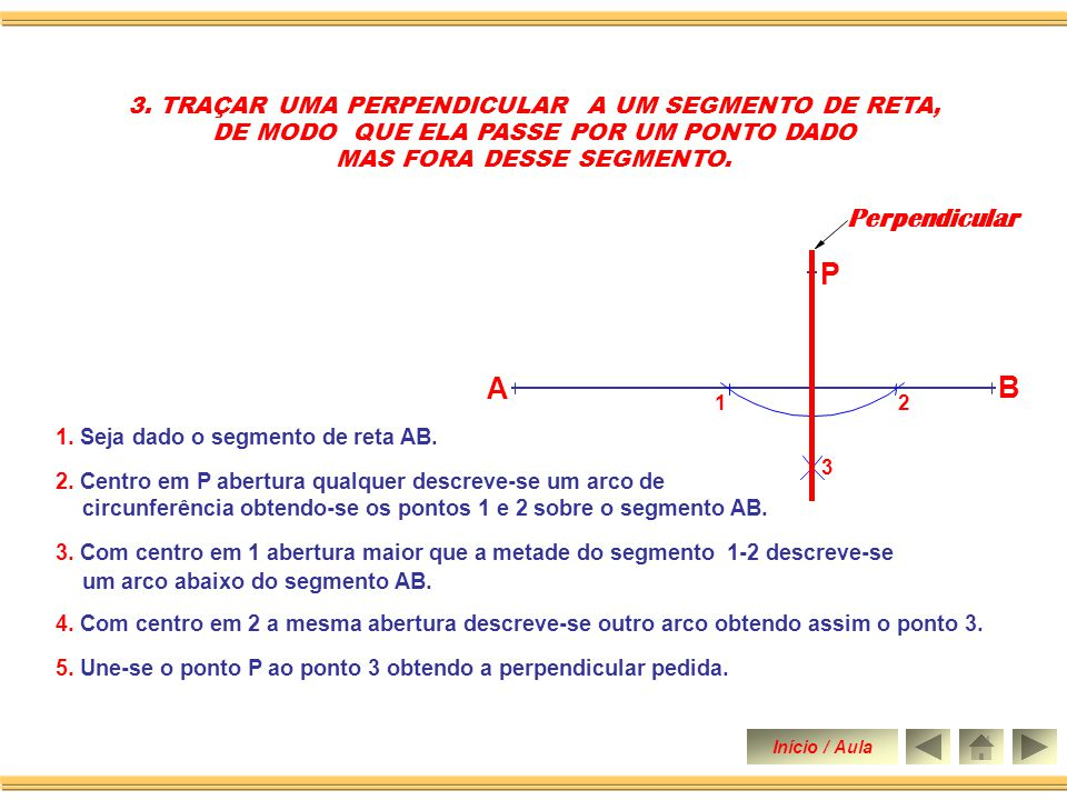 P A B Perpendicular 3. TRAÇAR UMA PERPENDICULAR A UM SEGMENTO DE RETA,
