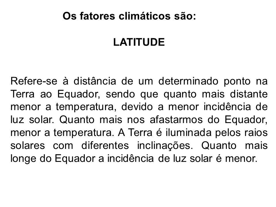 Os fatores climáticos são: