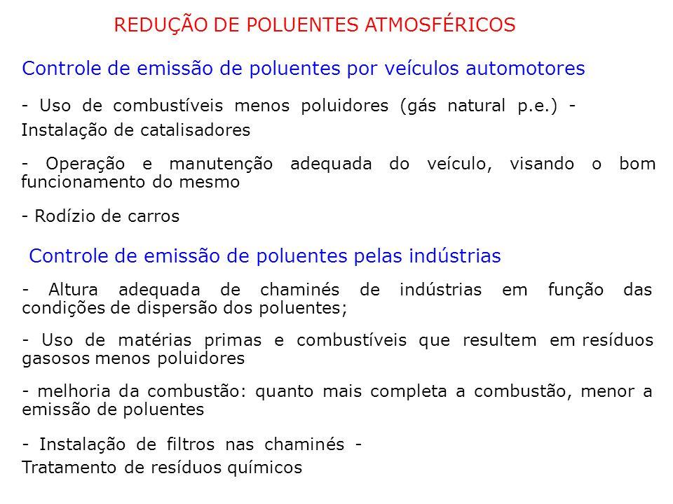 REDUÇÃO DE POLUENTES ATMOSFÉRICOS