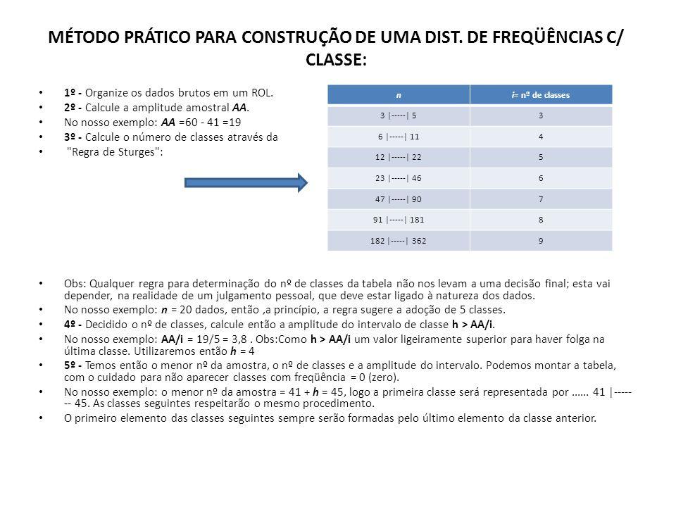 MÉTODO PRÁTICO PARA CONSTRUÇÃO DE UMA DIST. DE FREQÜÊNCIAS C/ CLASSE: