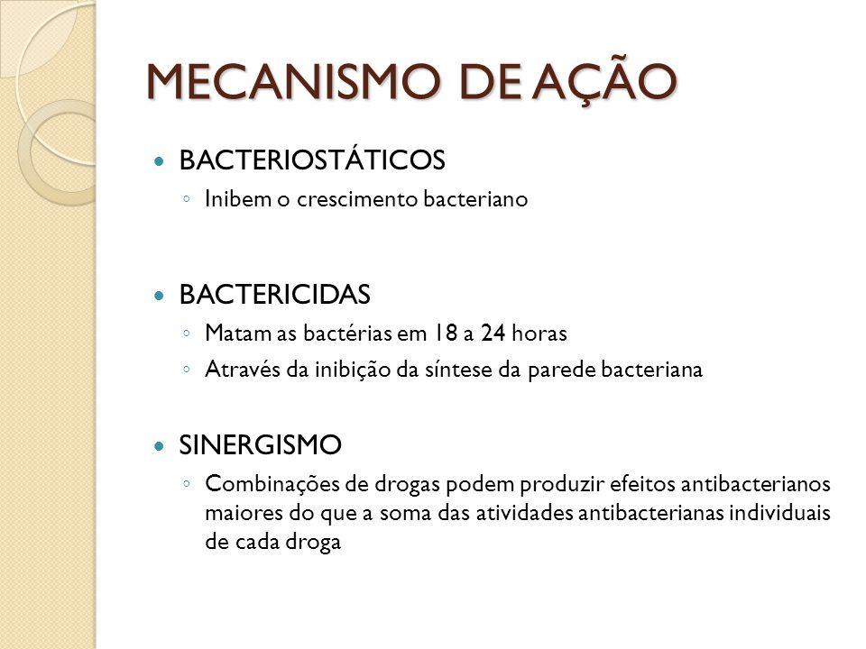 MECANISMO DE AÇÃO BACTERIOSTÁTICOS BACTERICIDAS SINERGISMO
