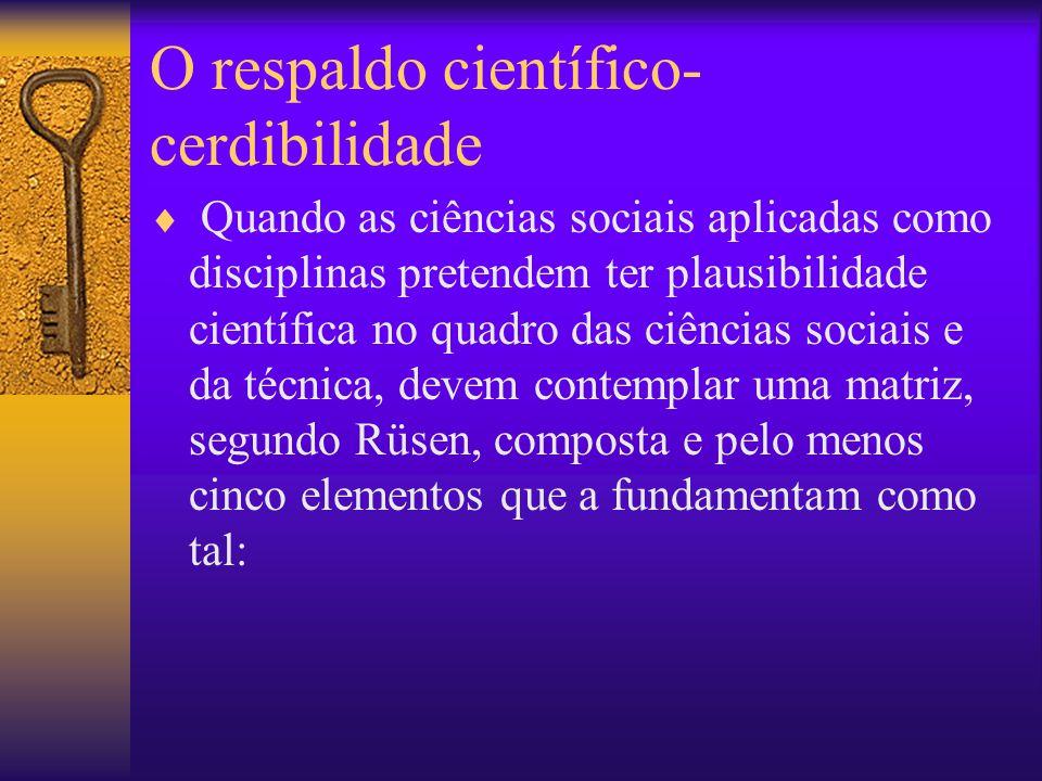 O respaldo científico- cerdibilidade