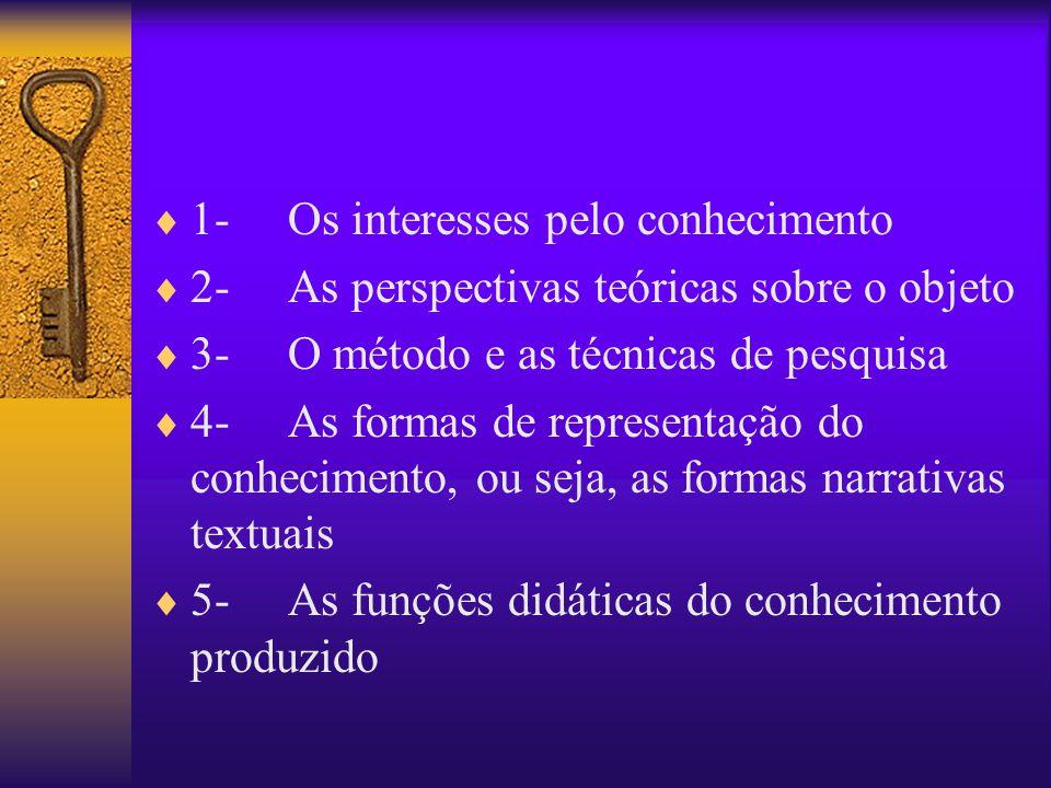 1- Os interesses pelo conhecimento