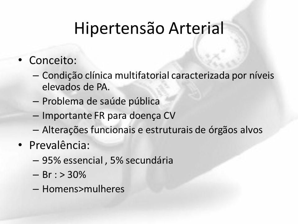 Hipertensão Arterial Conceito: Prevalência:
