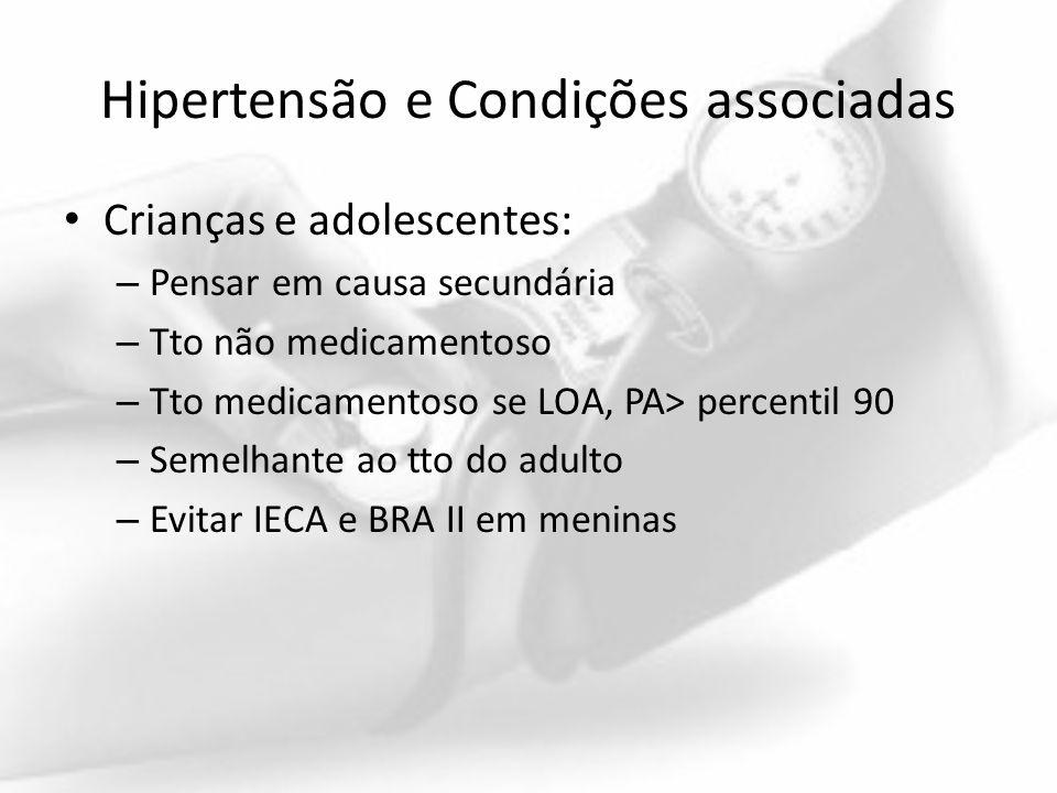 Hipertensão e Condições associadas
