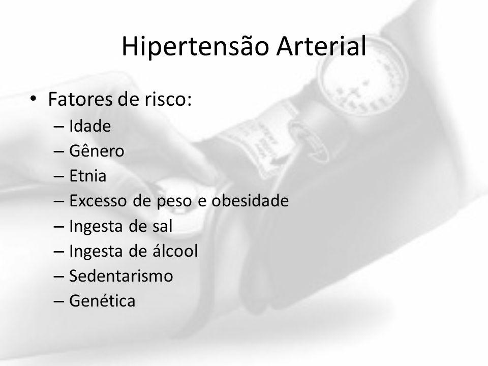 Hipertensão Arterial Fatores de risco: Idade Gênero Etnia