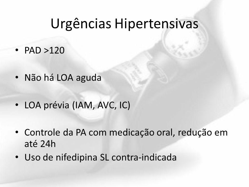 Urgências Hipertensivas