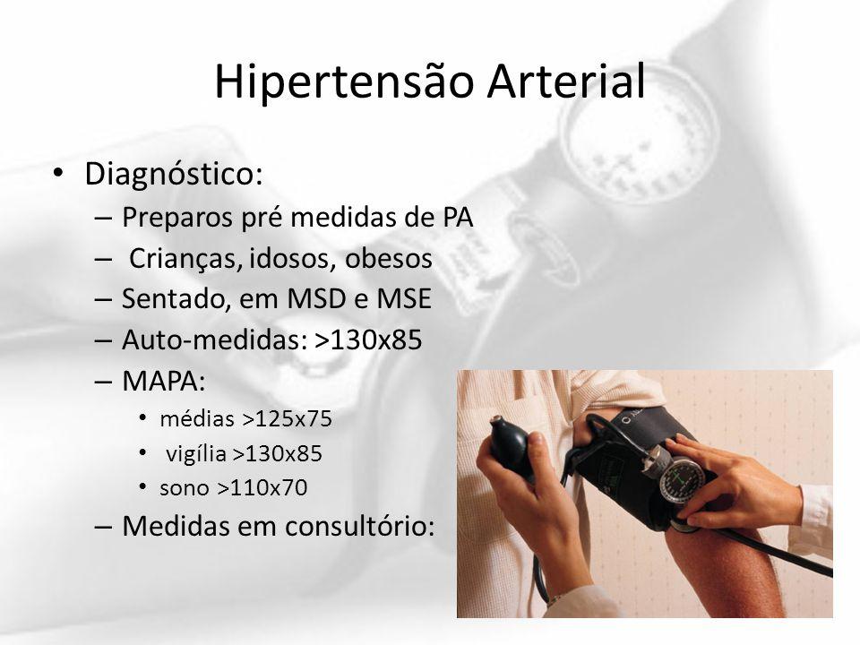 Hipertensão Arterial Diagnóstico: Preparos pré medidas de PA