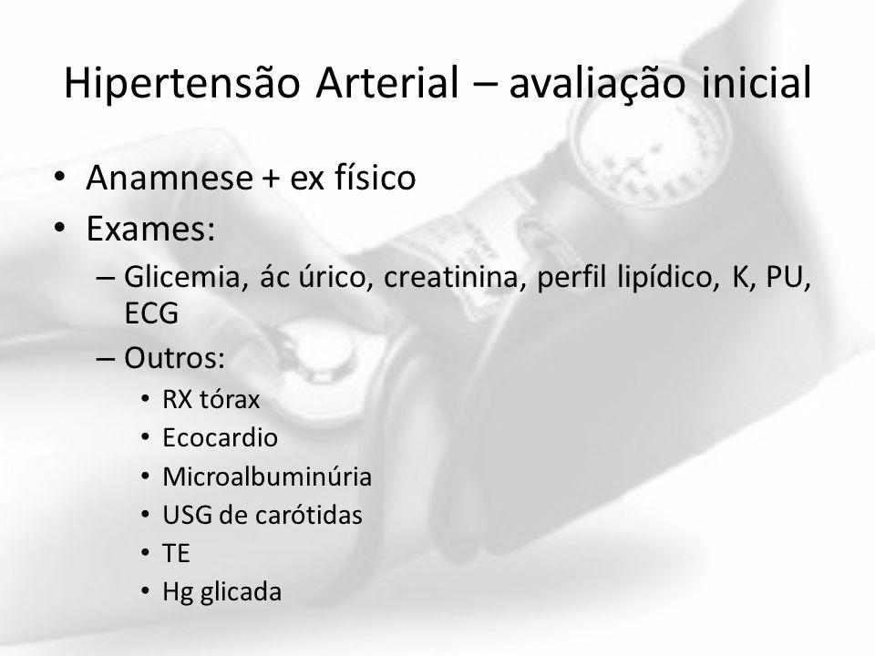 Hipertensão Arterial – avaliação inicial