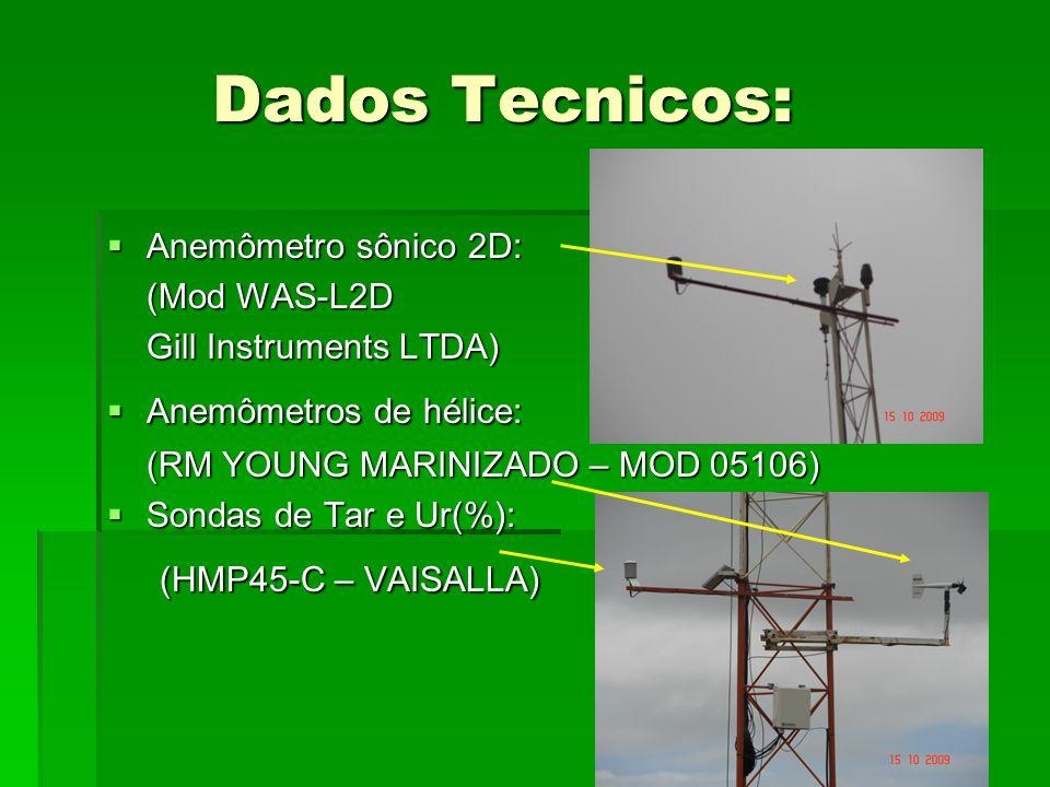 Dados Tecnicos: (HMP45-C – VAISALLA) Anemômetro sônico 2D: