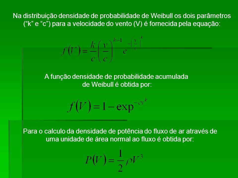 A função densidade de probabilidade acumulada de Weibull é obtida por: