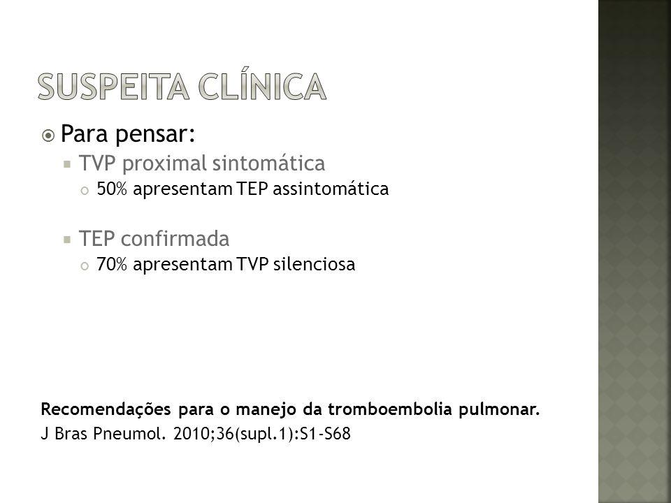 Suspeita clínica Para pensar: TVP proximal sintomática TEP confirmada