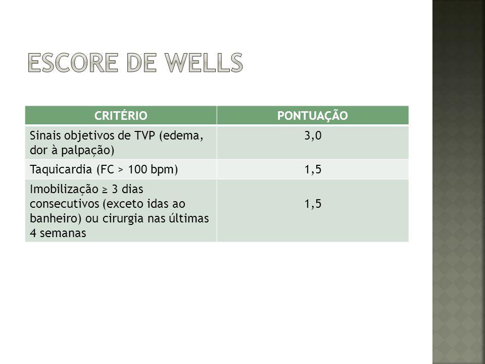Escore de wells CRITÉRIO PONTUAÇÃO