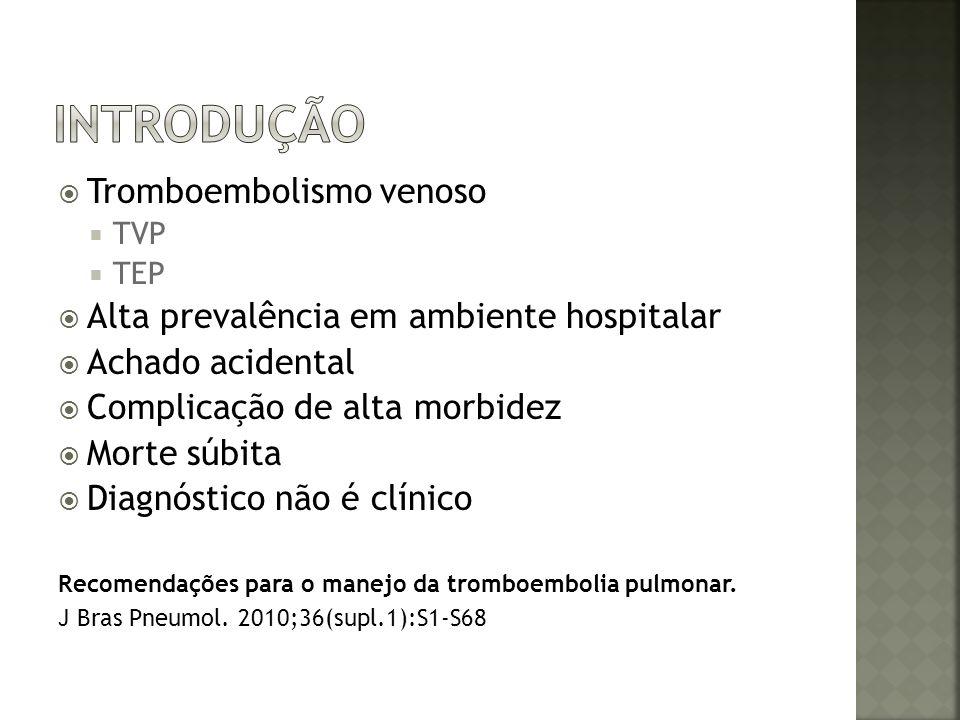 INTRODUÇÃO Tromboembolismo venoso