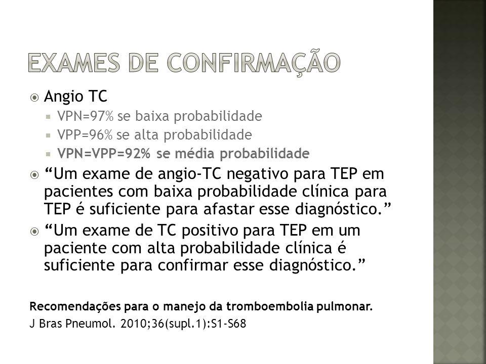 Exames de confirmação Angio TC