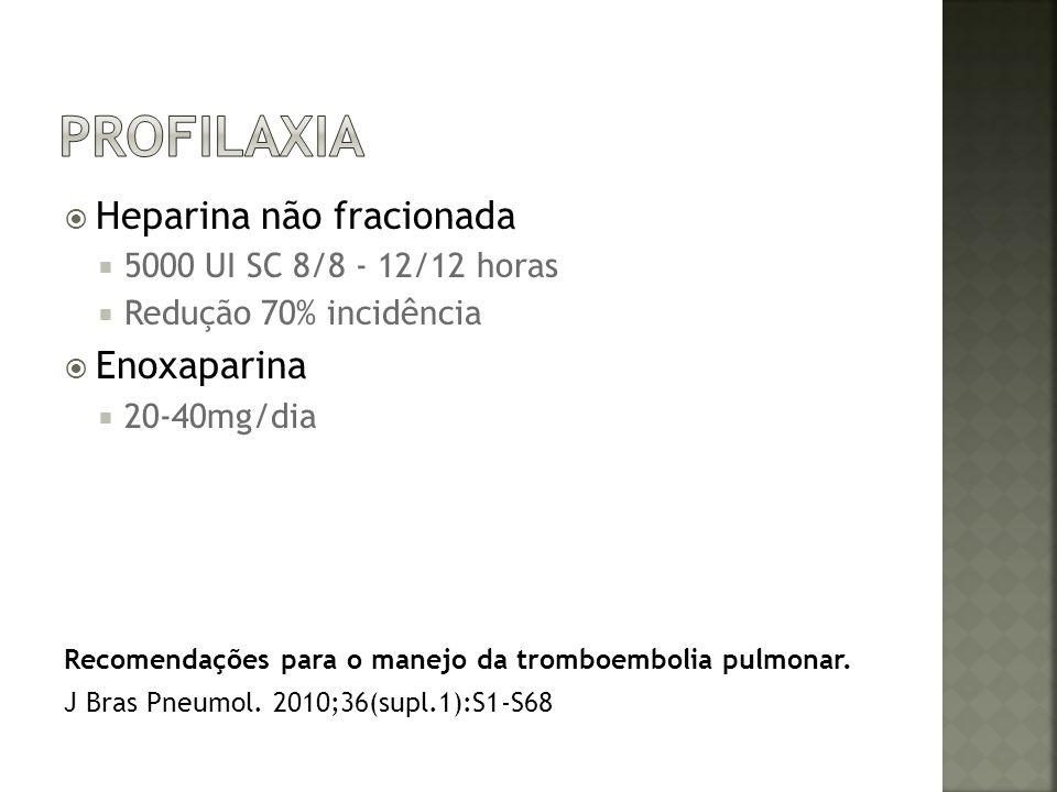 PROFILAXIA Heparina não fracionada Enoxaparina