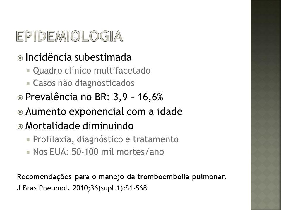 epidemiologia Incidência subestimada Prevalência no BR: 3,9 – 16,6%
