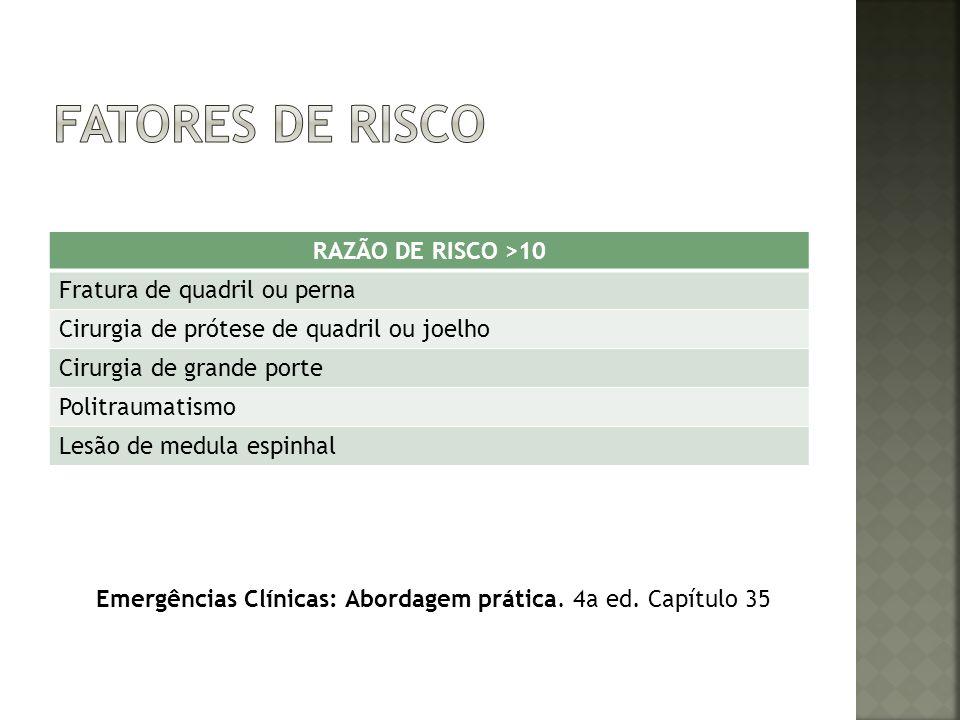 Fatores de risco RAZÃO DE RISCO >10 Fratura de quadril ou perna