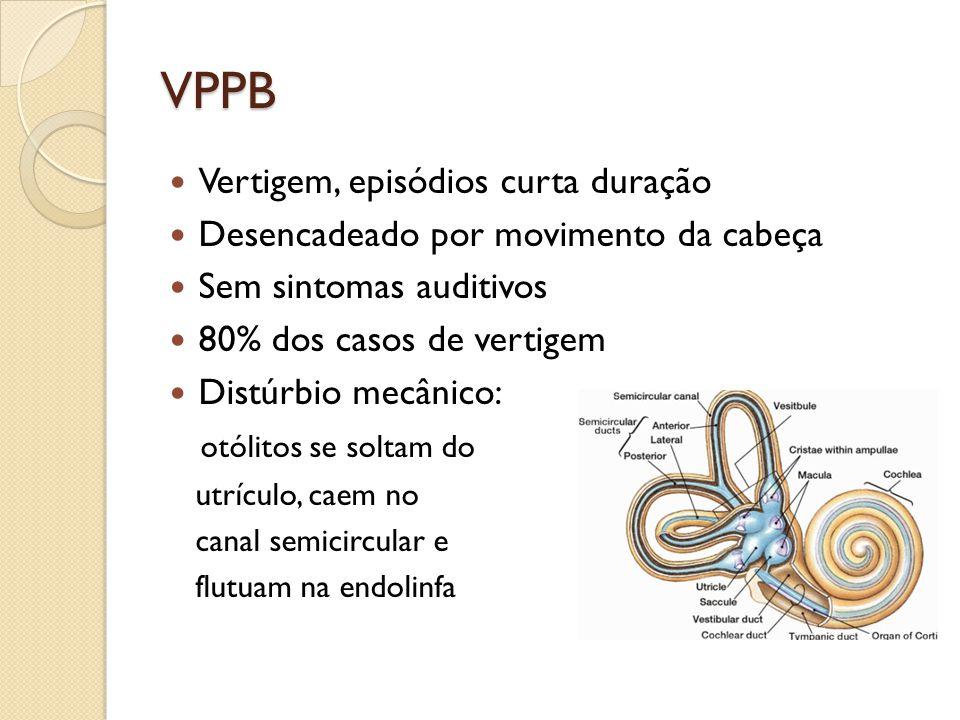 VPPB Vertigem, episódios curta duração