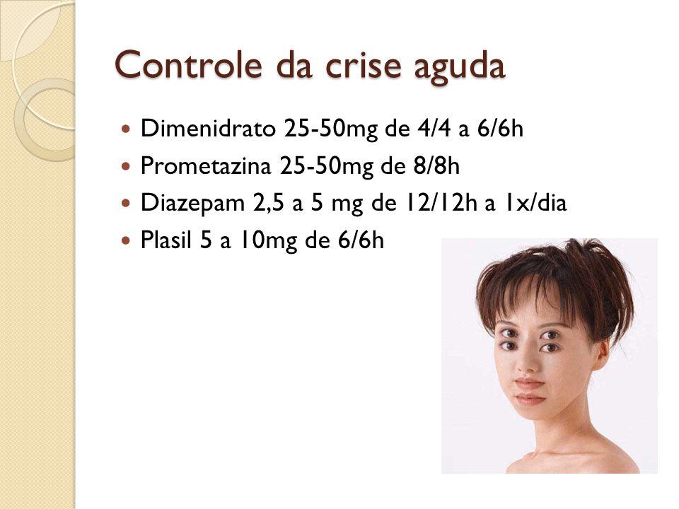 Controle da crise aguda