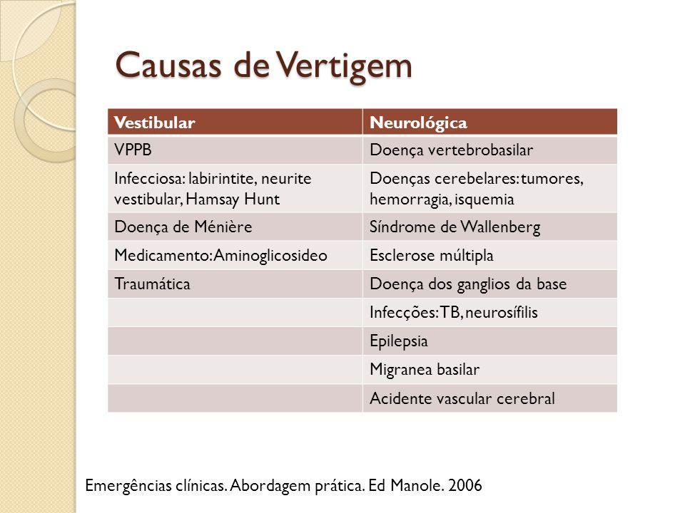 Causas de Vertigem Vestibular Neurológica VPPB Doença vertebrobasilar