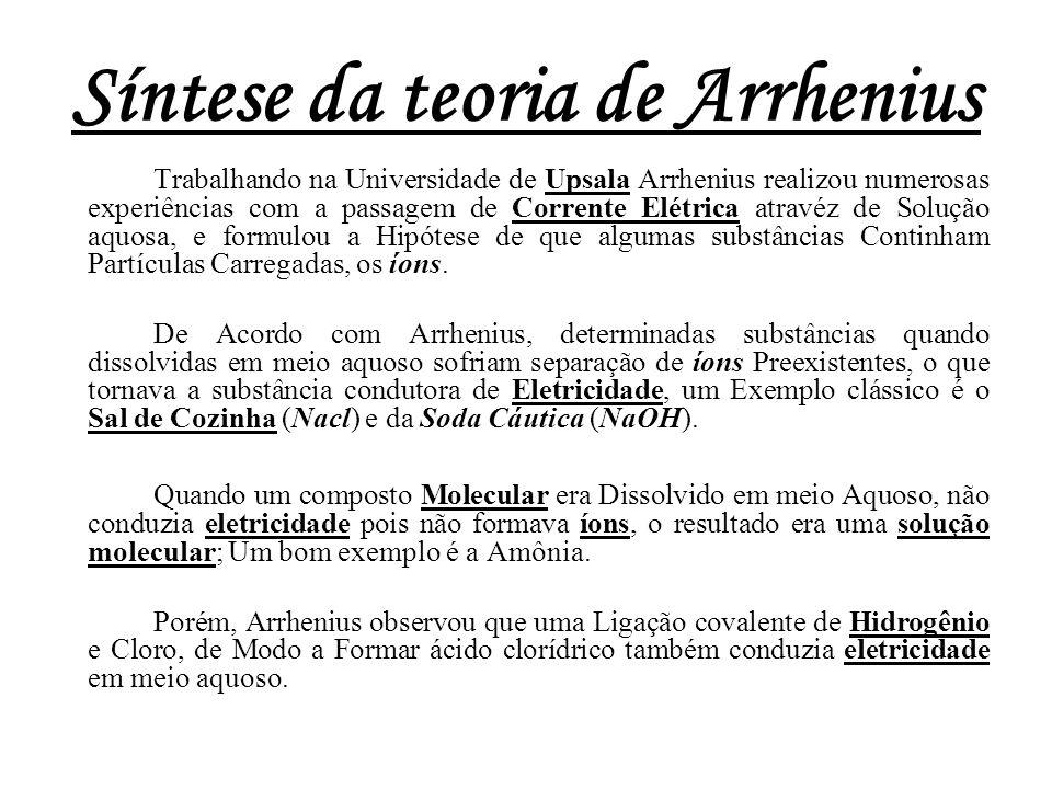 Síntese da teoria de Arrhenius