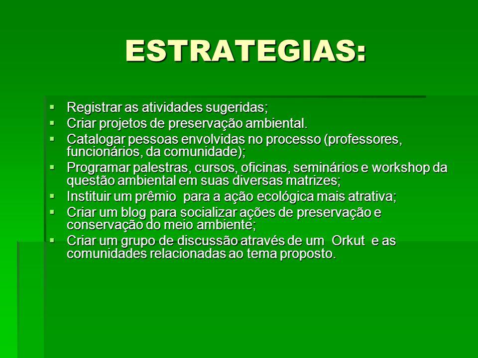 ESTRATEGIAS: Registrar as atividades sugeridas;