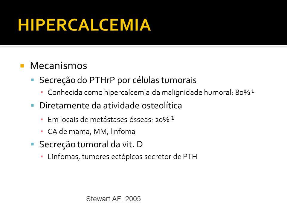 HIPERCALCEMIA Mecanismos Secreção do PTHrP por células tumorais