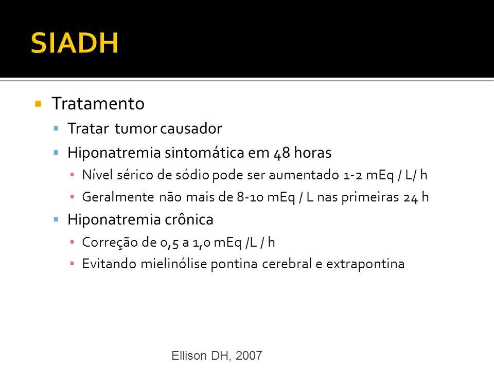 SIADH Tratamento Tratar tumor causador