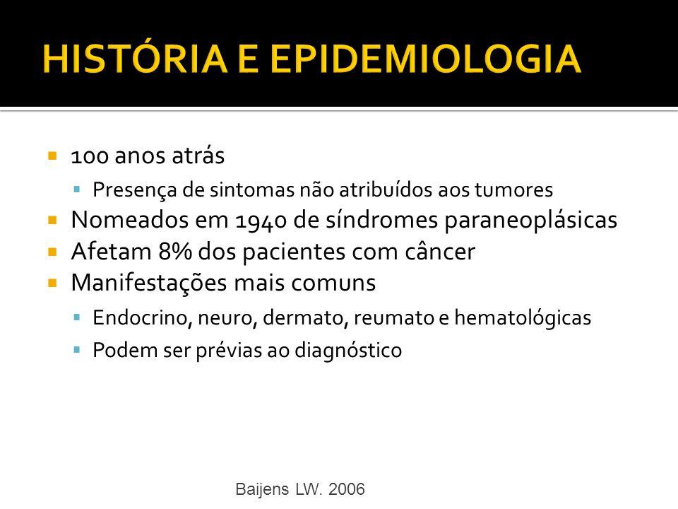 HISTÓRIA E EPIDEMIOLOGIA