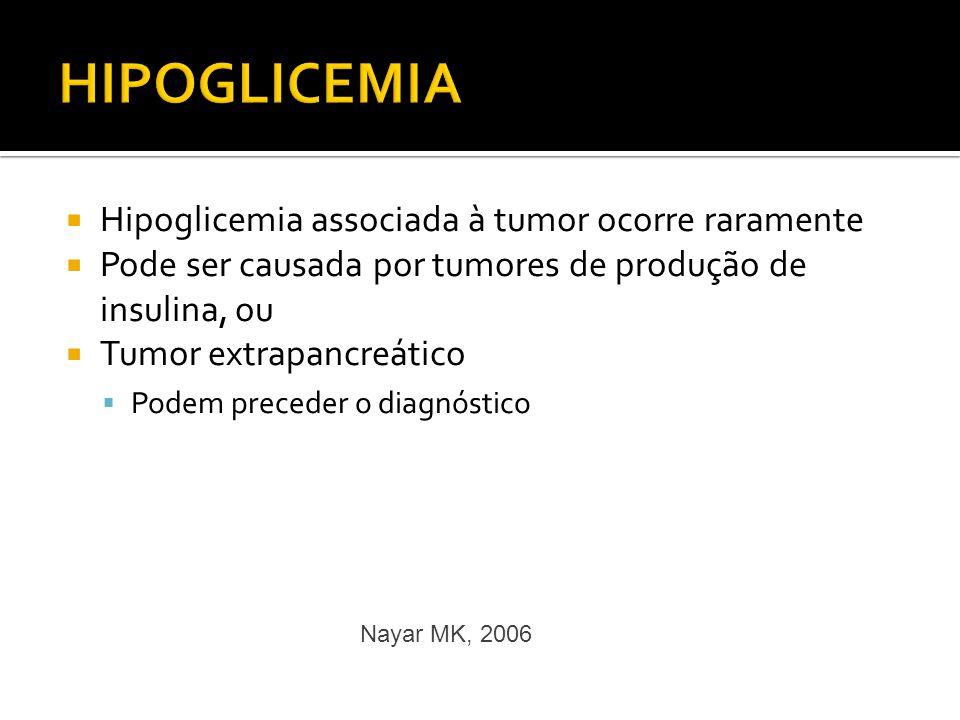 HIPOGLICEMIA Hipoglicemia associada à tumor ocorre raramente