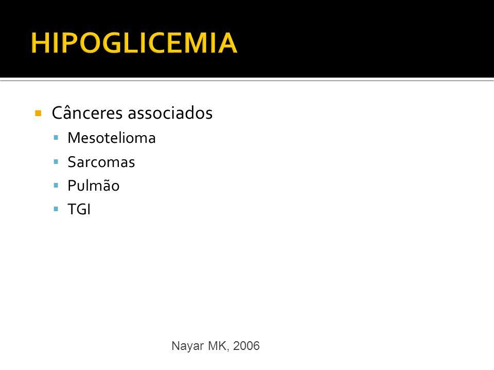 HIPOGLICEMIA Cânceres associados Mesotelioma Sarcomas Pulmão TGI