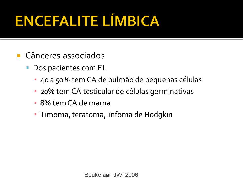ENCEFALITE LÍMBICA Cânceres associados Dos pacientes com EL