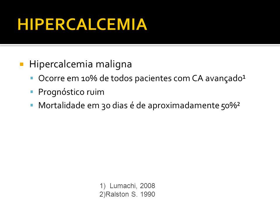 HIPERCALCEMIA Hipercalcemia maligna