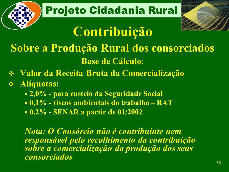 Sobre a Produção Rural dos consorciados