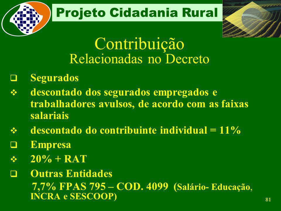 Contribuição Relacionadas no Decreto