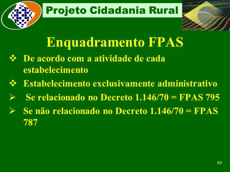 Enquadramento FPAS De acordo com a atividade de cada estabelecimento