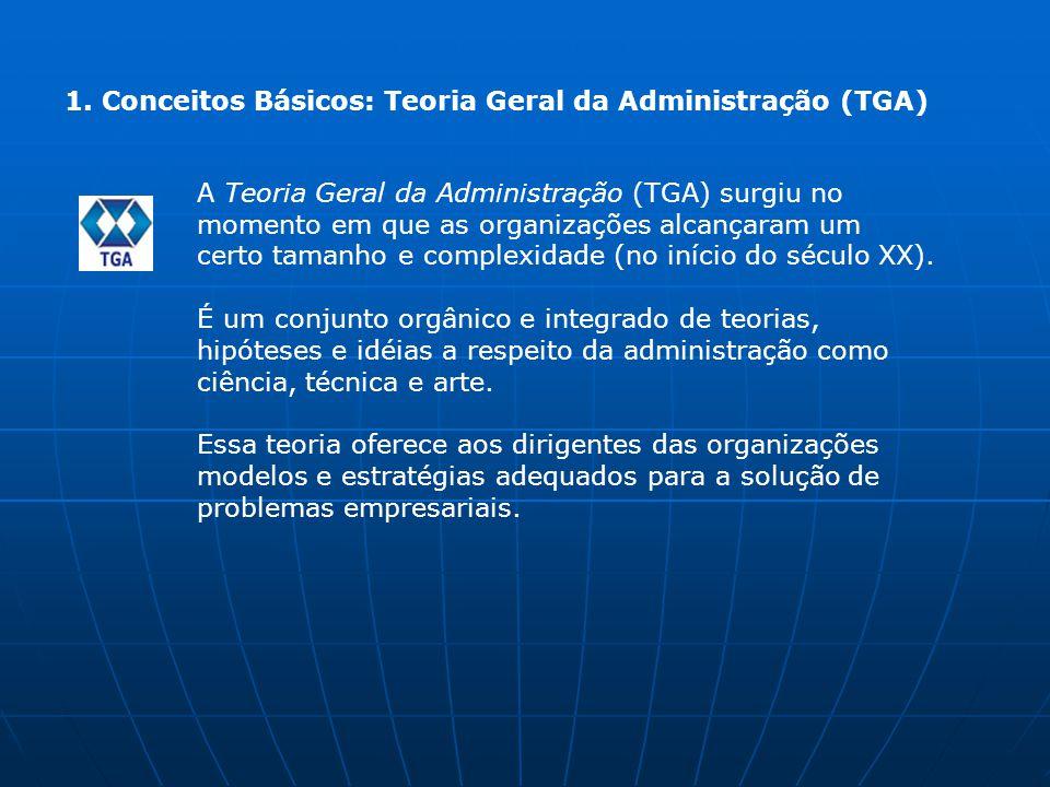 1. Conceitos Básicos: Teoria Geral da Administração (TGA)