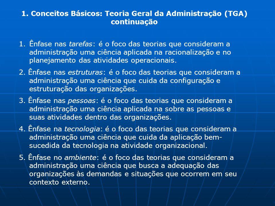 1. Conceitos Básicos: Teoria Geral da Administração (TGA) continuação