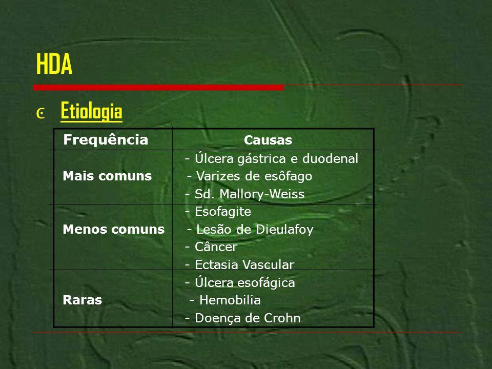 HDA Etiologia Frequência Causas - Úlcera gástrica e duodenal