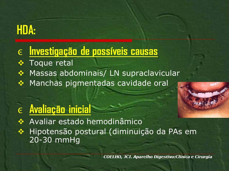 HDA: Investigação de possíveis causas Avaliação inicial Toque retal