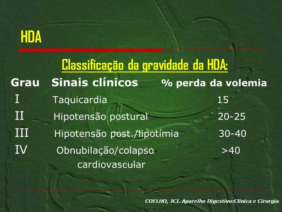 Classificação da gravidade da HDA: