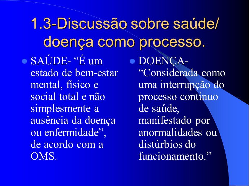 1.3-Discussão sobre saúde/ doença como processo.