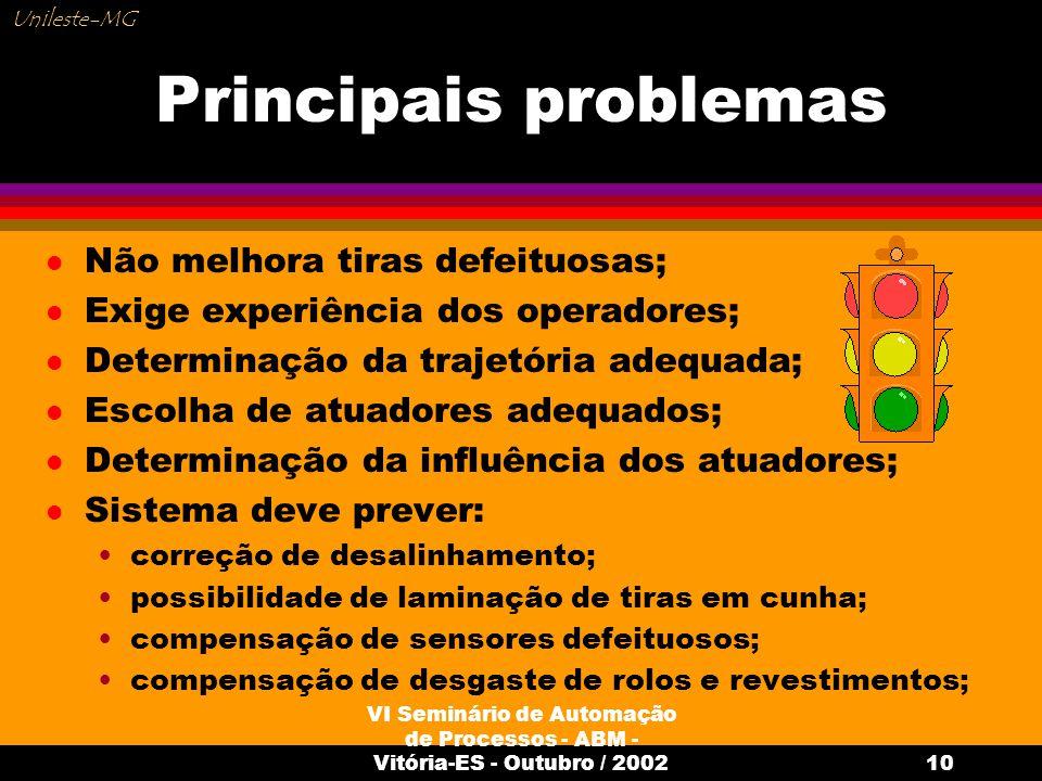 Principais problemas Não melhora tiras defeituosas;