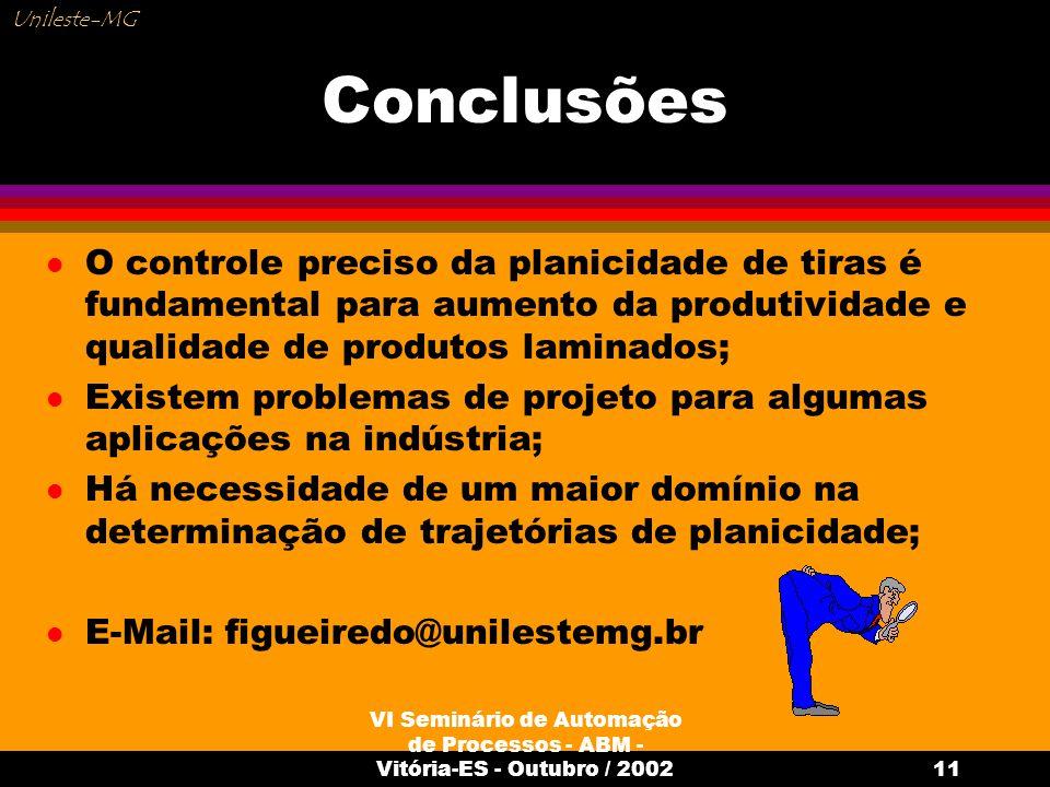 Unileste-MG Conclusões. O controle preciso da planicidade de tiras é fundamental para aumento da produtividade e qualidade de produtos laminados;