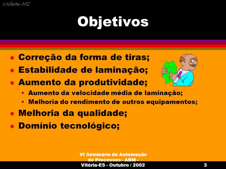 Objetivos Correção da forma de tiras; Estabilidade de laminação;