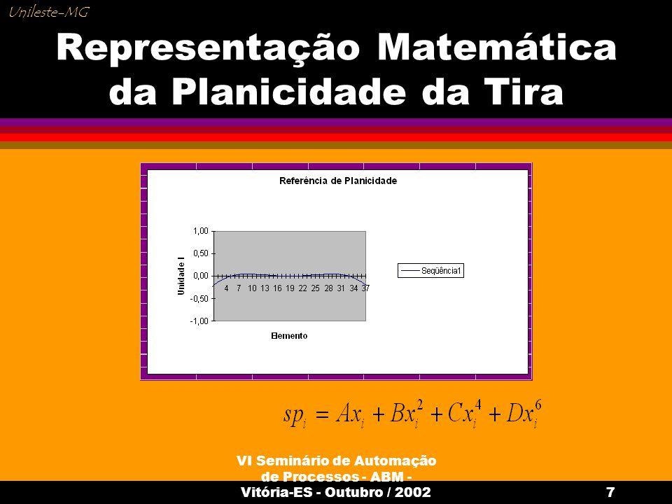 Representação Matemática da Planicidade da Tira