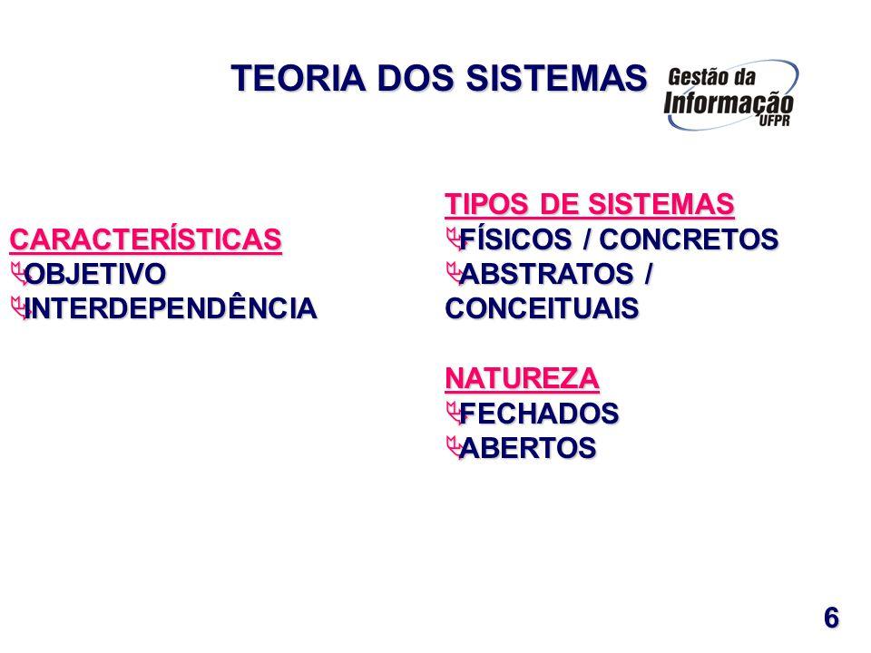 TEORIA DOS SISTEMAS CARACTERÍSTICAS OBJETIVO INTERDEPENDÊNCIA